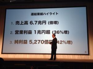 トヨタを超える日も近いのか 2014/4現在 時価総額は日本2位です。