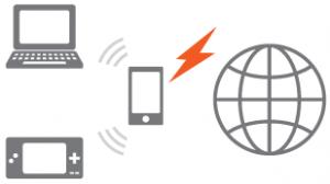 iPhoneなどのスマホからインターネットにつなげるサービス、テザリング
